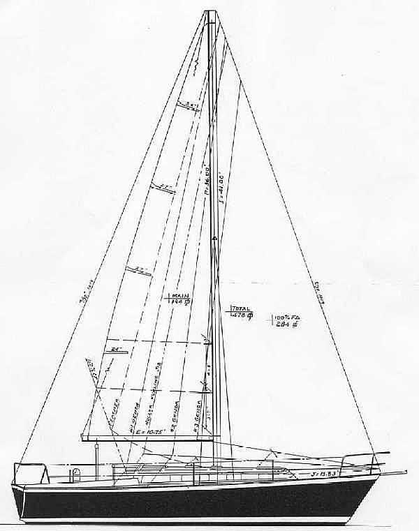 Catalina 22 Sail Boat Wiring Diagram